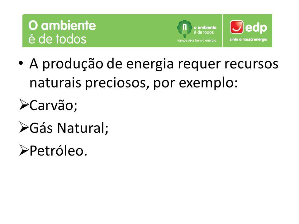 A produção de energia requer recursos naturais preciosos, por exemplo:  Carvão;  Gás Natural;  Petróleo.