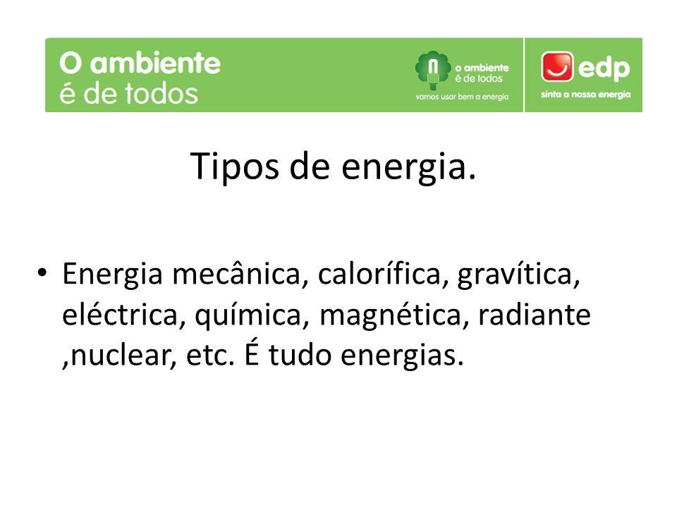 Tipos de energia. Energia mecânica, calorífica, gravítica, eléctrica, química, magnética, radiante,nuclear, etc. É tudo energias.