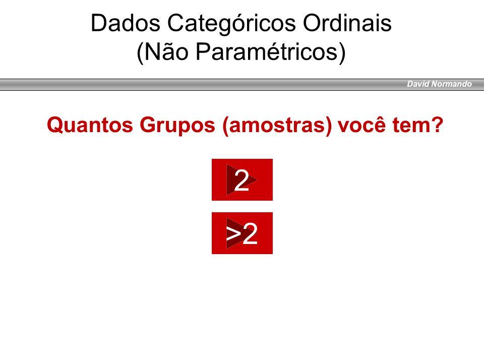David Normando Dados Categóricos Ordinais (Não Paramétricos) 2 >2 Quantos Grupos (amostras) você tem?