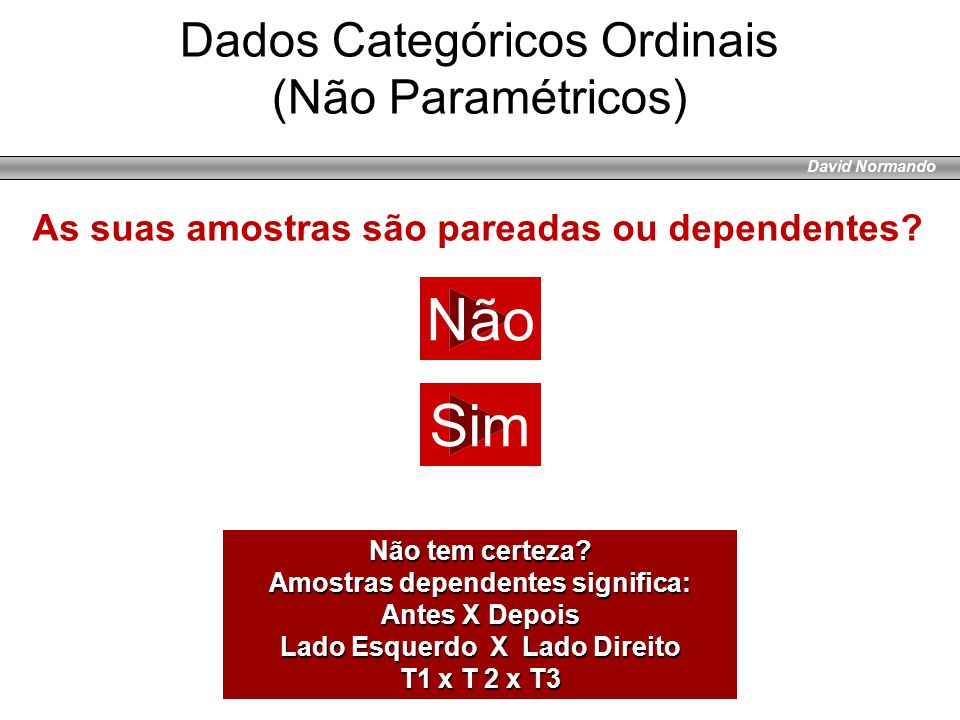 David Normando Não Sim Dados Categóricos Ordinais (Não Paramétricos) As suas amostras são pareadas ou dependentes? Não tem certeza? Amostras dependent