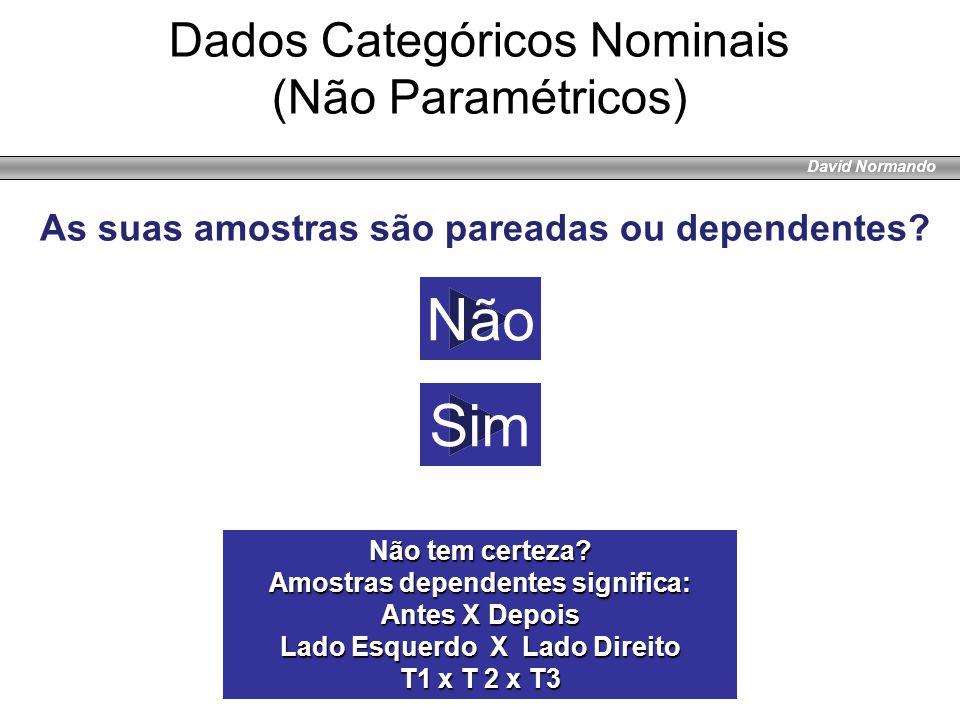 David Normando Não Sim Dados Categóricos Nominais (Não Paramétricos) As suas amostras são pareadas ou dependentes? Não tem certeza? Amostras dependent