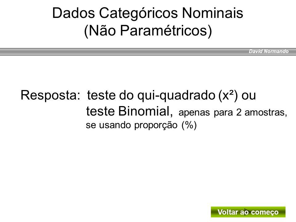 David Normando Resposta: teste do qui-quadrado (x²) ou teste Binomial, apenas para 2 amostras, se usando proporção (%) Voltar ao começo Dados Categóri