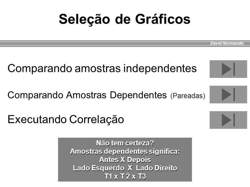 David Normando Comparando amostras independentes Executando Correlação Comparando Amostras Dependentes (Pareadas) Seleção de Gráficos Não tem certeza?