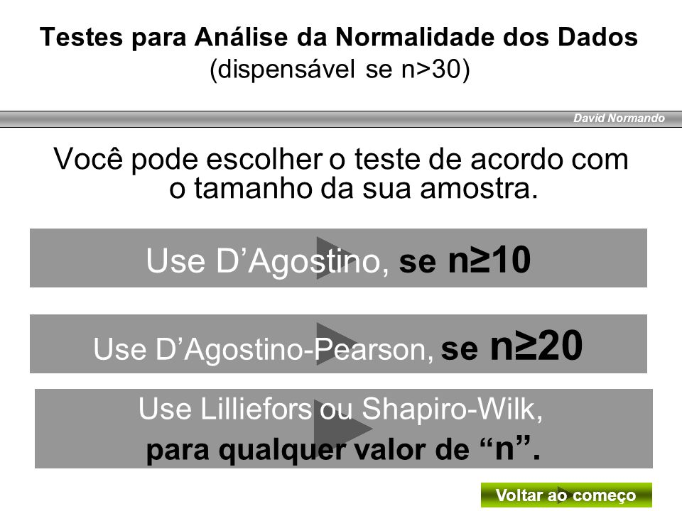 David Normando Testes para Análise da Normalidade dos Dados (dispensável se n>30) Você pode escolher o teste de acordo com o tamanho da sua amostra. U