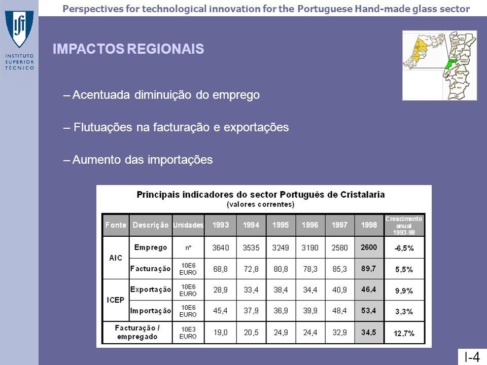 Perspectives for technological innovation for the Portuguese Hand-made glass sector ANÁLISE IV- – Reduzidos investimentos em engenheiros técnicos ( 40 anos) – Reduzida inovação em design de produtos e descoberta de novos mercados – Reduzidos departamentos de planeamento (2%) e logística (7%) – A transferência de tecnologia baseia-se em relações tácitas, dominadas por fornecedores – As pequenas empresas têm elevado potencial de crescimento de produtividade mas exibem dificuldade em apropriar-se do valor gerado