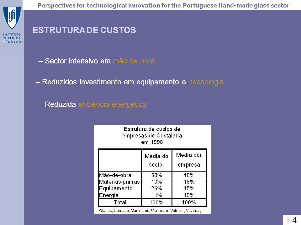 CONCORRÊNCIA INTERNACIONAL I-4 – Sector ameaçado pela emergência da concorrência internacional apesar de ligeiros aumentos entre 1994-97 a quota de mercado de empresas Portuguesas em mercados internacionais é menor que as de concorrentes directos