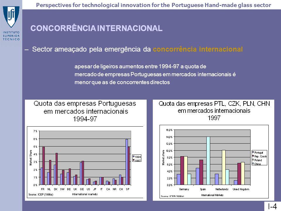 CONCORRÊNCIA INTERNACIONAL I-4 – Sector ameaçado pela emergência da concorrência internacional apesar de ligeiros aumentos entre 1994-97 a quota de me