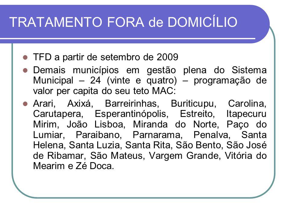 TRATAMENTO FORA de DOMICÍLIO TFD a partir de setembro de 2009 Demais municípios em gestão plena do Sistema Municipal – 24 (vinte e quatro) – programaç