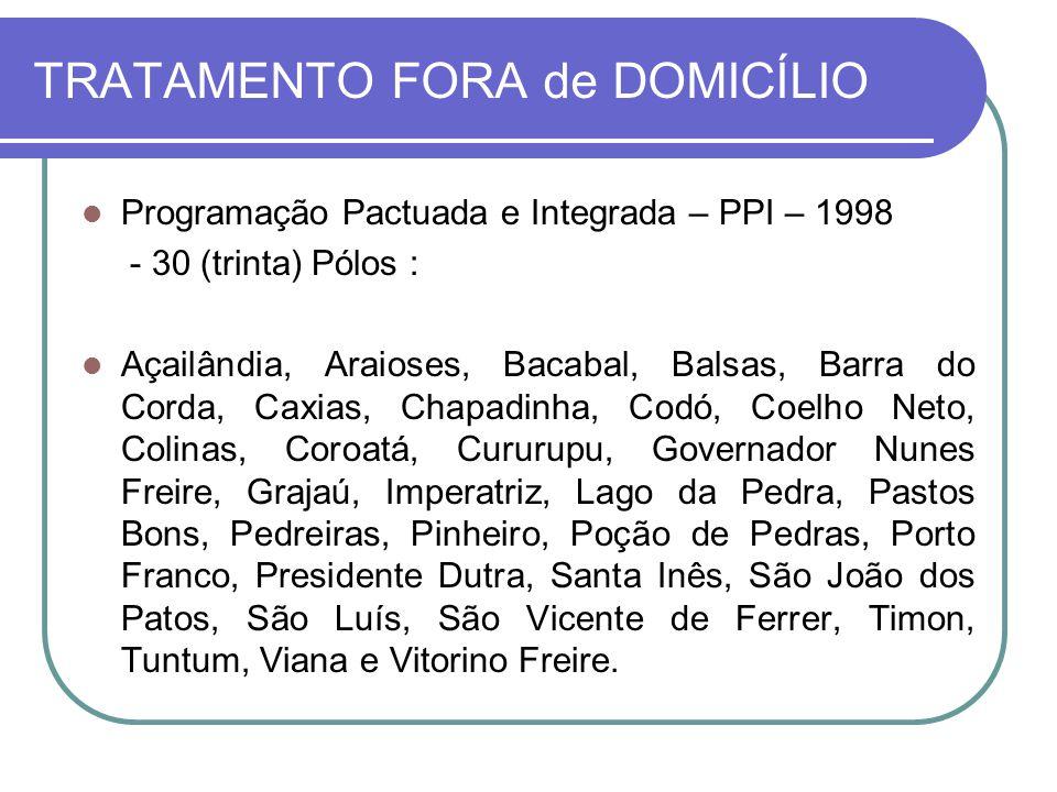 TRATAMENTO FORA de DOMICÍLIO Programação Pactuada e Integrada – PPI – 1998 - 30 (trinta) Pólos : Açailândia, Araioses, Bacabal, Balsas, Barra do Corda