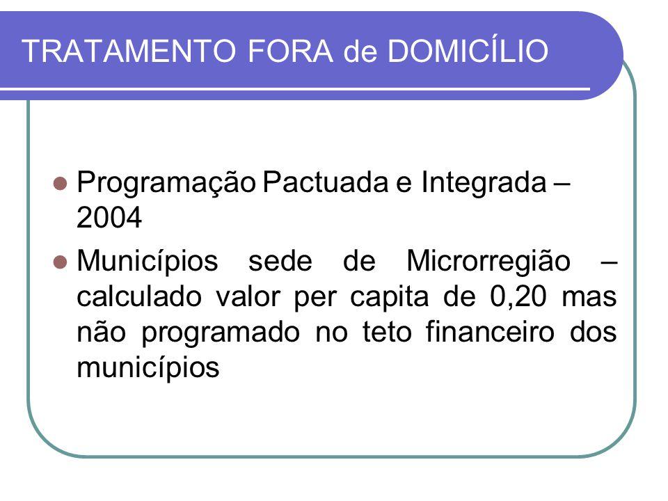 TRATAMENTO FORA de DOMICÍLIO Programação Pactuada e Integrada – 2004 Municípios sede de Microrregião – calculado valor per capita de 0,20 mas não prog