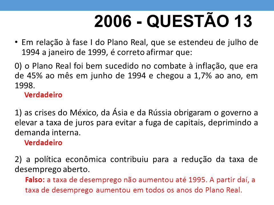 2006 - QUESTÃO 13 Em relação à fase I do Plano Real, que se estendeu de julho de 1994 a janeiro de 1999, é correto afirmar que: 0) o Plano Real foi bem sucedido no combate à inflação, que era de 45% ao mês em junho de 1994 e chegou a 1,7% ao ano, em 1998.