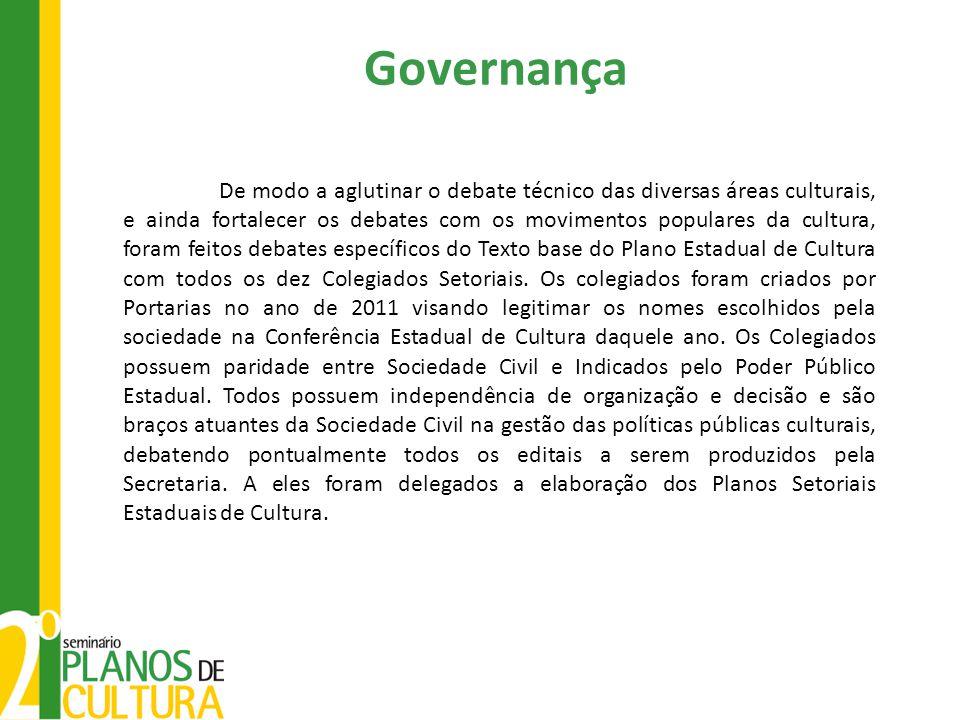 Governança De modo a aglutinar o debate técnico das diversas áreas culturais, e ainda fortalecer os debates com os movimentos populares da cultura, fo