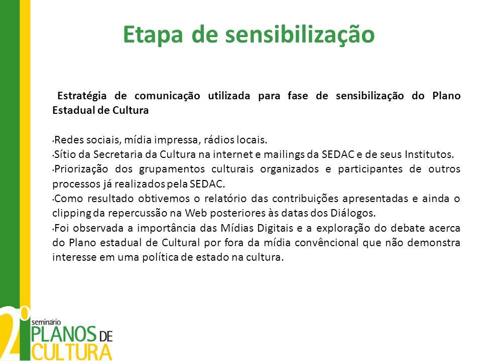 Estratégia de comunicação utilizada para fase de sensibilização do Plano Estadual de Cultura Redes sociais, mídia impressa, rádios locais.