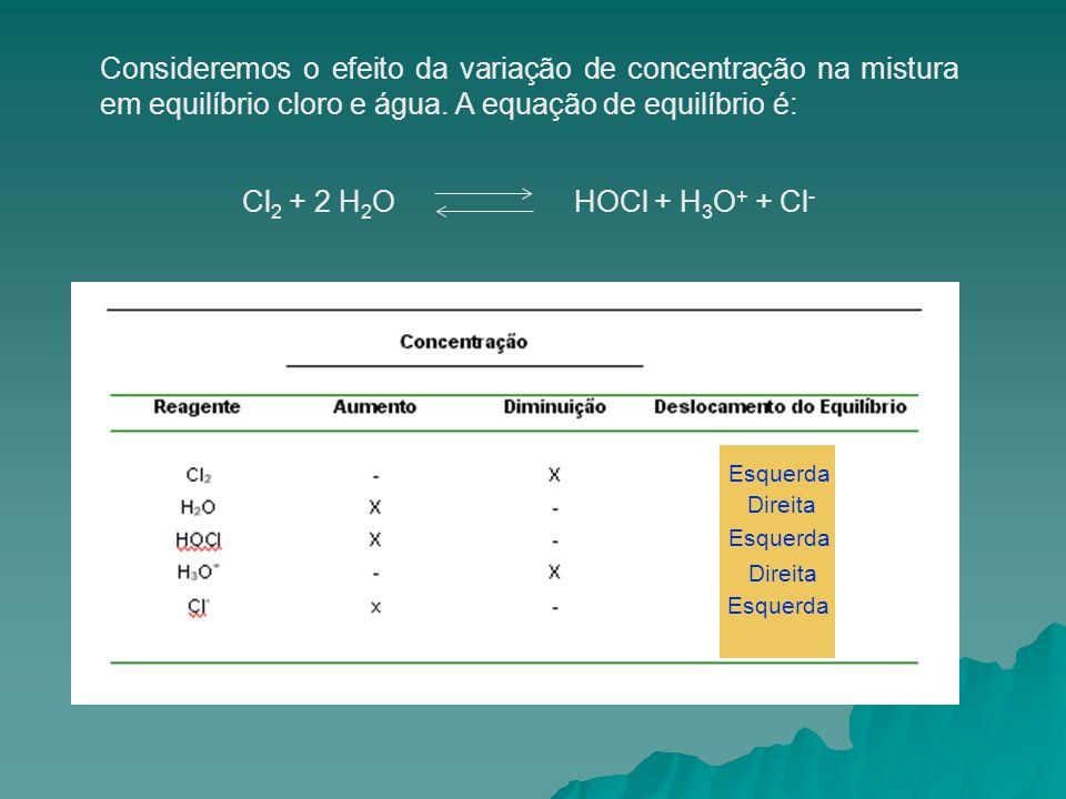 Consideremos o efeito da variação de concentração na mistura em equilíbrio cloro e água. A equação de equilíbrio é: Cl 2 + 2 H 2 O HOCl + H 3 O + + Cl