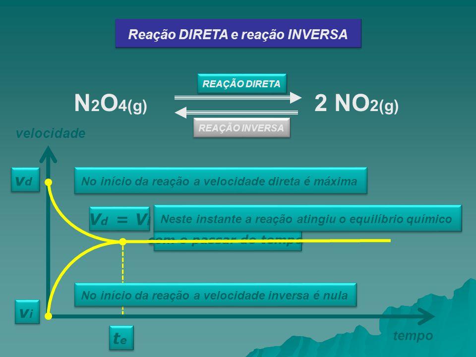 Aumento de volume  diminui a pressão total  desloca para o maior número de moléculas Redução de volume  aumenta a pressão total  desloca para o menor número de moléculas N 2 ( g ) + 3 H 2 ( g ) 2 NH 3 ( g ) 4 volumes 2 volumes A reação em equilíbrio, ocorre a variação do n.
