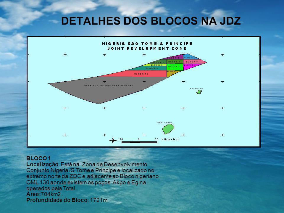 DETALHES DOS BLOCOS NA JDZ BLOCO 1 Localização: Está na Zona de Desenvolvimento Conjunto Nigéria /S.Tome e Príncipe e localizado no extremo norte da Z
