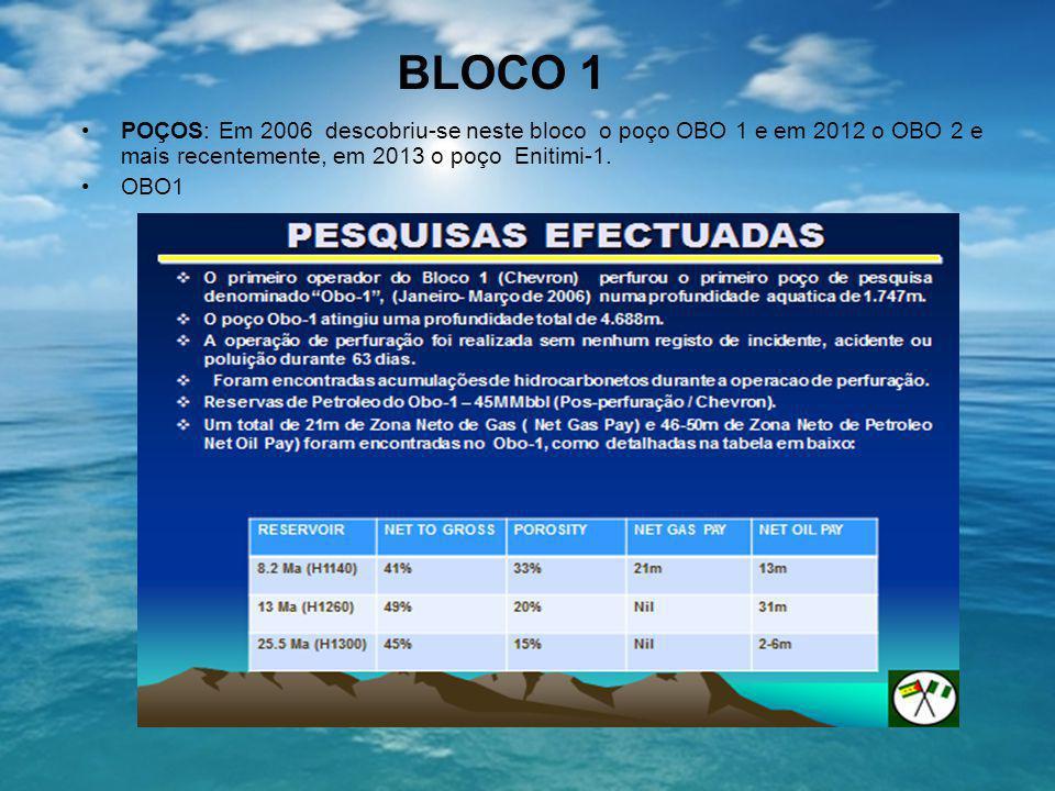 POÇOS: Em 2006 descobriu-se neste bloco o poço OBO 1 e em 2012 o OBO 2 e mais recentemente, em 2013 o poço Enitimi-1. OBO1 BLOCO 1