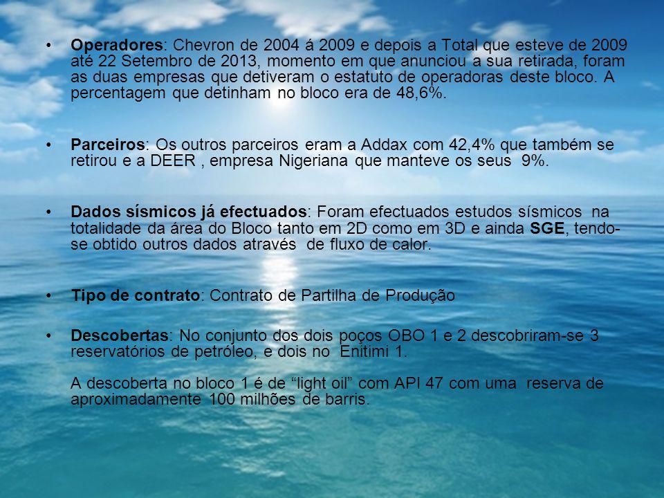 Operadores: Chevron de 2004 á 2009 e depois a Total que esteve de 2009 até 22 Setembro de 2013, momento em que anunciou a sua retirada, foram as duas