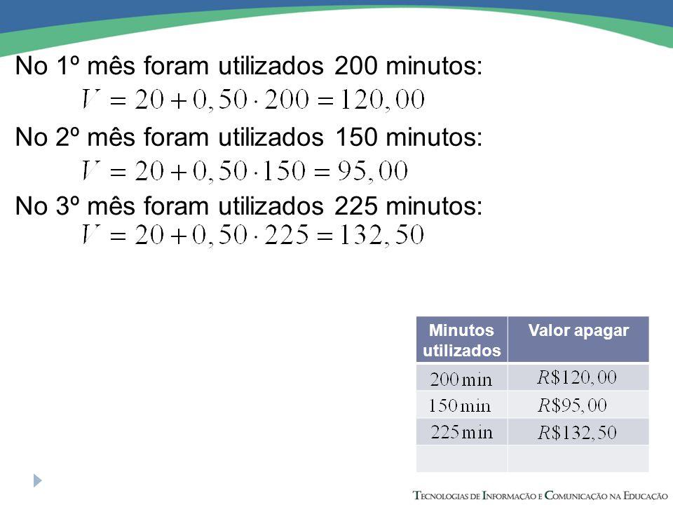 No 1º mês foram utilizados 200 minutos: No 2º mês foram utilizados 150 minutos: No 3º mês foram utilizados 225 minutos: Minutos utilizados Valor apagar