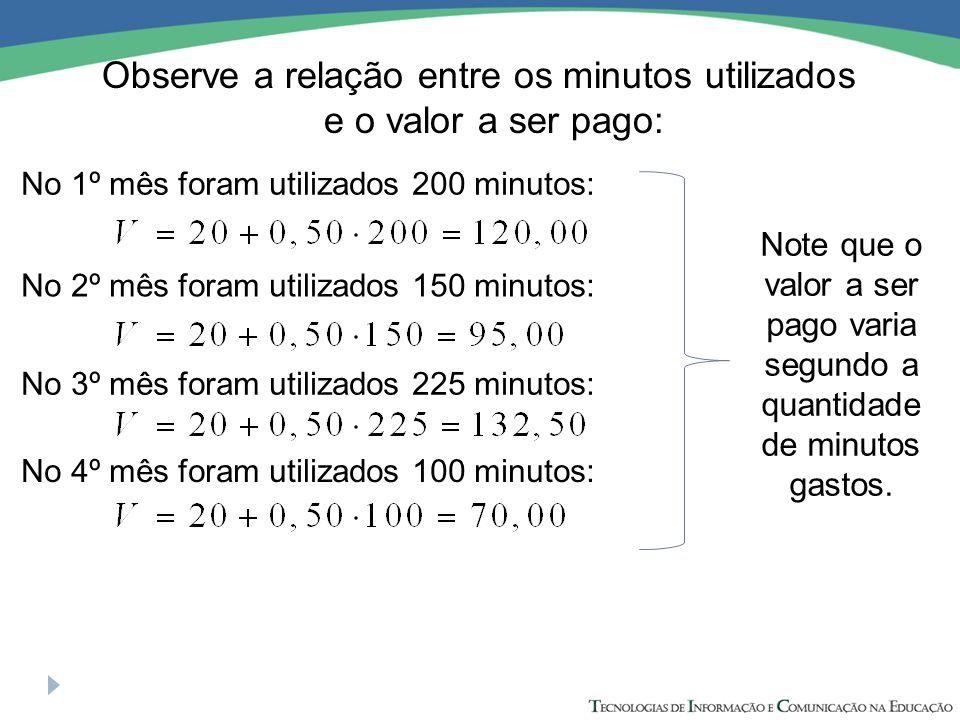 Observe a relação entre os minutos utilizados e o valor a ser pago: Note que o valor a ser pago varia segundo a quantidade de minutos gastos.