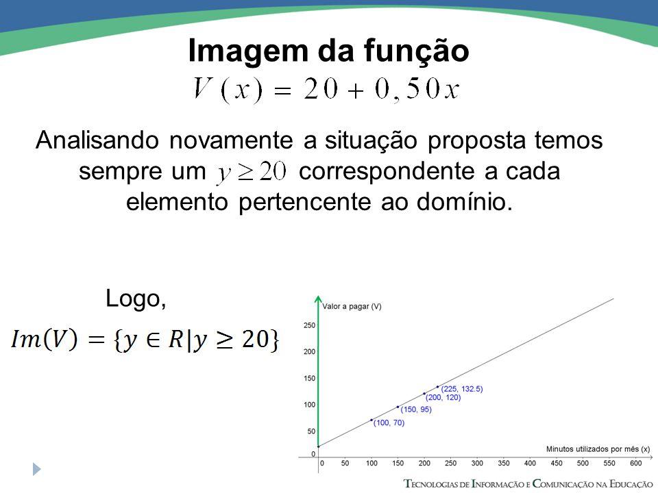 Imagem da função Analisando novamente a situação proposta temos sempre um correspondente a cada elemento pertencente ao domínio.