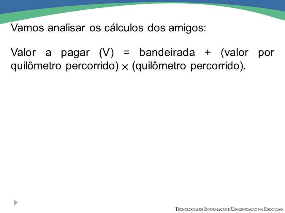 Valor a pagar (V) = bandeirada + (valor por quilômetro percorrido) (quilômetro percorrido).