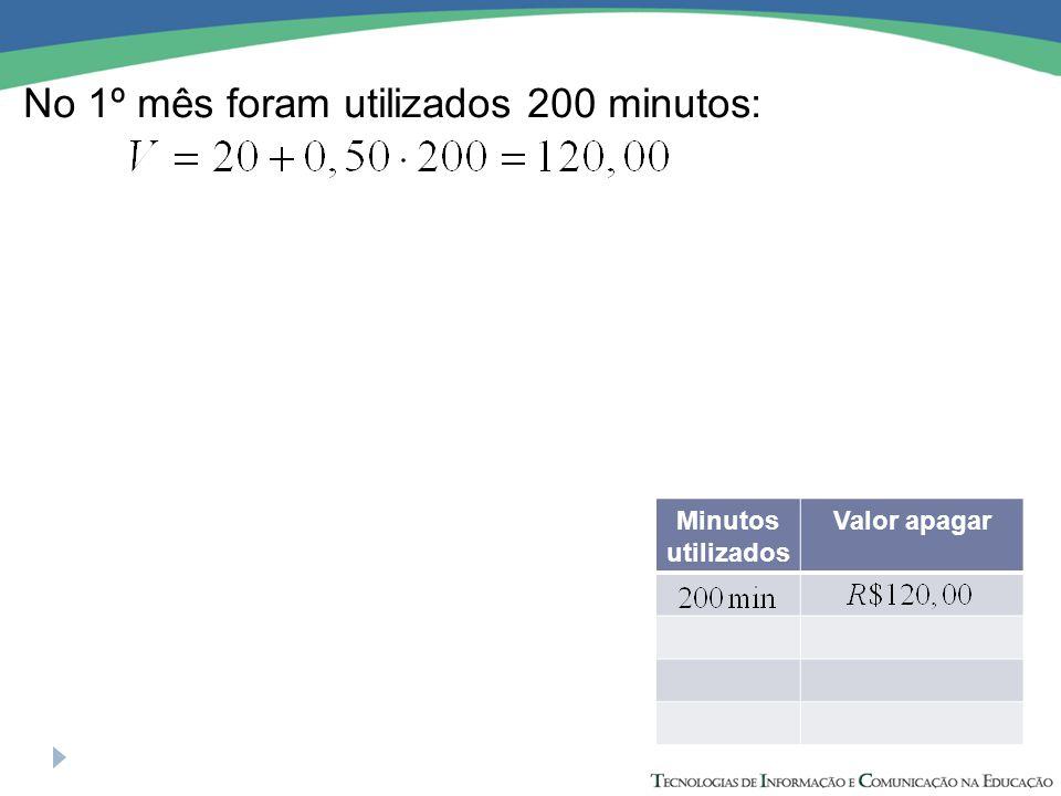 No 1º mês foram utilizados 200 minutos: Minutos utilizados Valor apagar