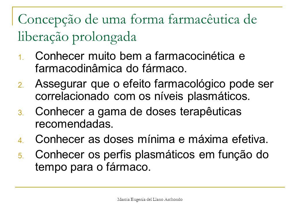 Marcia Eugenia del Llano Archondo Concepção de uma forma farmacêutica de liberação prolongada 1.