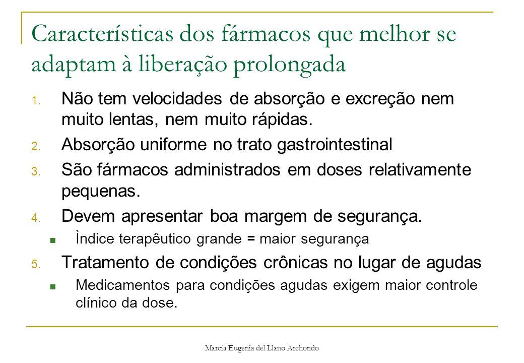 Marcia Eugenia del Llano Archondo Características dos fármacos que melhor se adaptam à liberação prolongada 1.