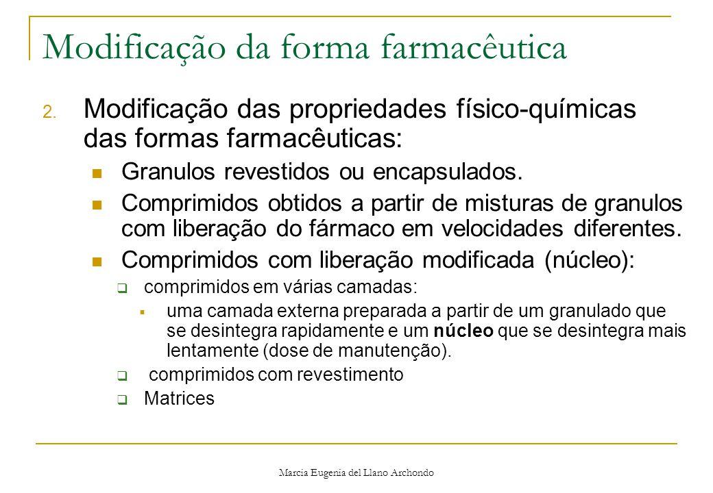 Marcia Eugenia del Llano Archondo Modificação da forma farmacêutica 2.