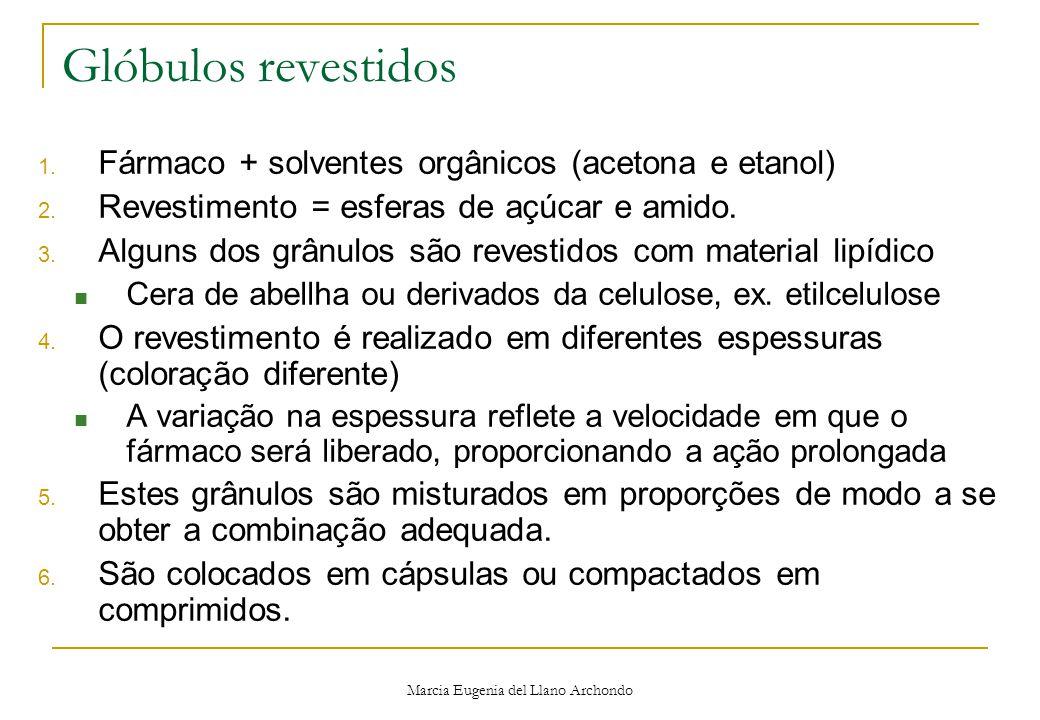 Marcia Eugenia del Llano Archondo Glóbulos revestidos 1.