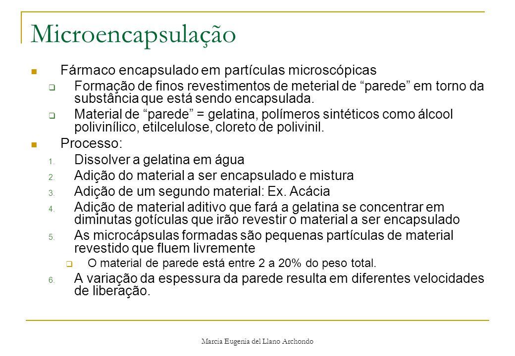 Marcia Eugenia del Llano Archondo Microencapsulação Fármaco encapsulado em partículas microscópicas  Formação de finos revestimentos de meterial de parede em torno da substância que está sendo encapsulada.
