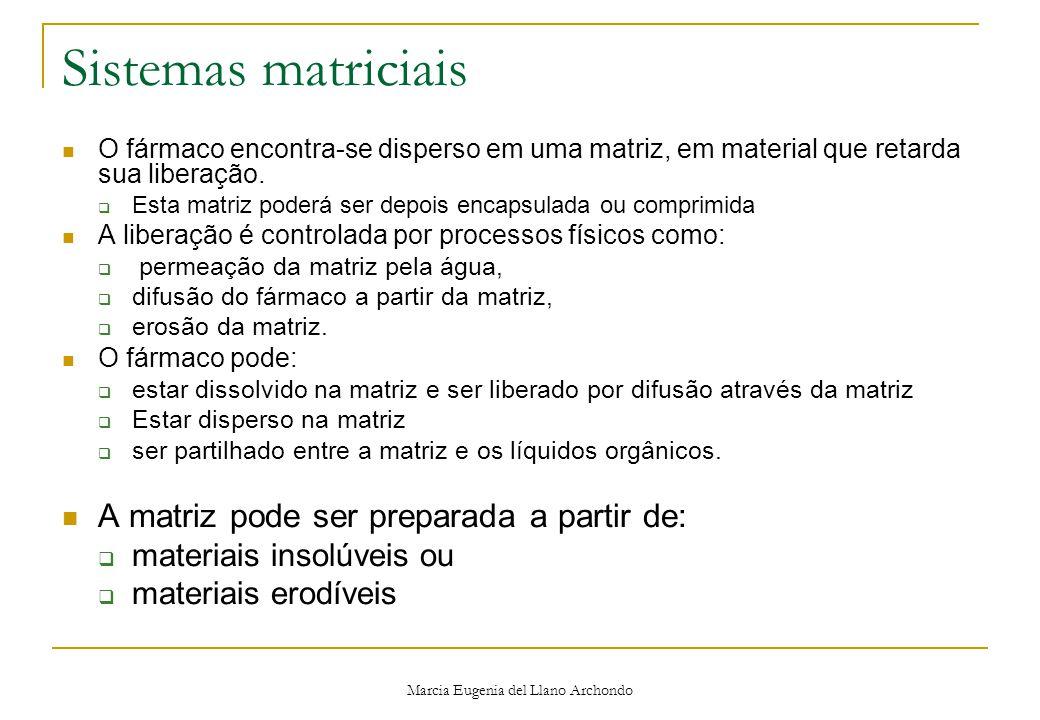 Marcia Eugenia del Llano Archondo Sistemas matriciais O fármaco encontra-se disperso em uma matriz, em material que retarda sua liberação.