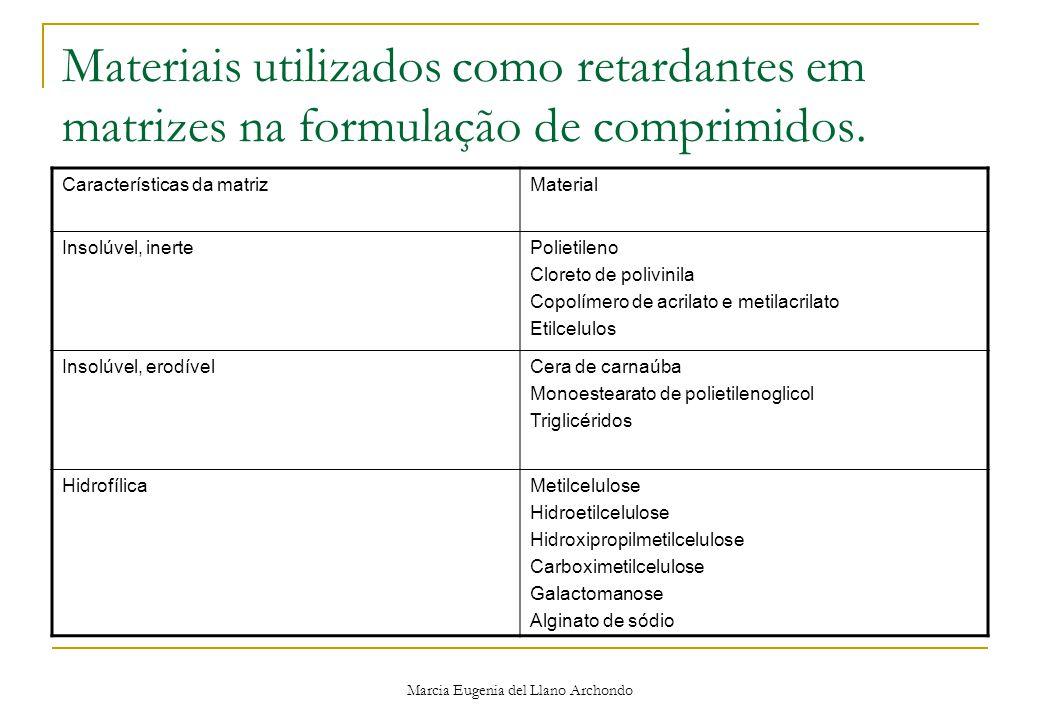Marcia Eugenia del Llano Archondo Materiais utilizados como retardantes em matrizes na formulação de comprimidos.