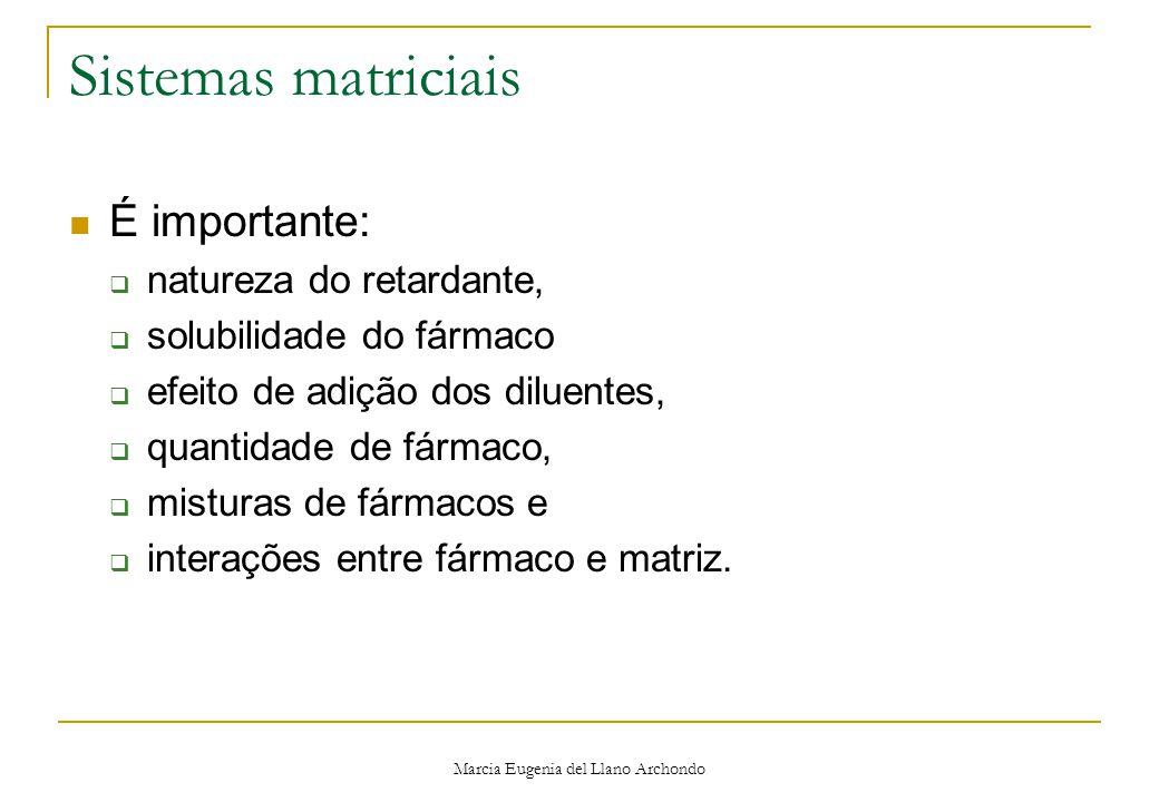 Marcia Eugenia del Llano Archondo Sistemas matriciais É importante:  natureza do retardante,  solubilidade do fármaco  efeito de adição dos diluentes,  quantidade de fármaco,  misturas de fármacos e  interações entre fármaco e matriz.
