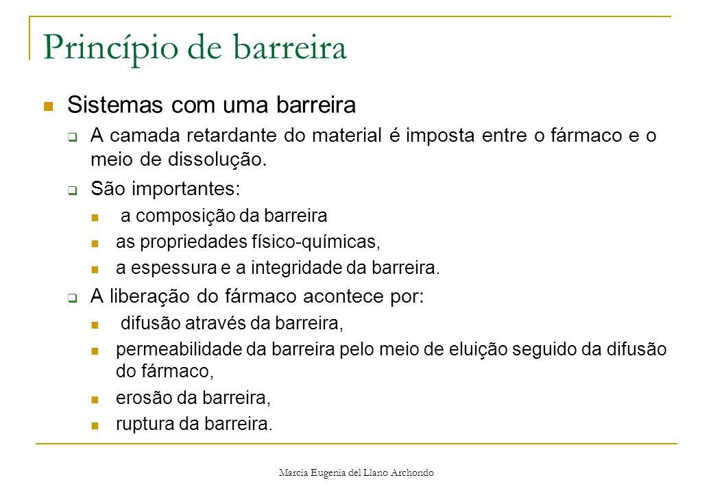 Marcia Eugenia del Llano Archondo Princípio de barreira Sistemas com uma barreira  A camada retardante do material é imposta entre o fármaco e o meio de dissolução.