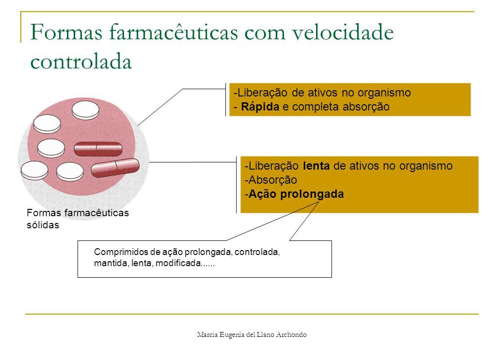 Marcia Eugenia del Llano Archondo Vantagens das cápsulas de ação prolongada em relação aos comprimidos 1.