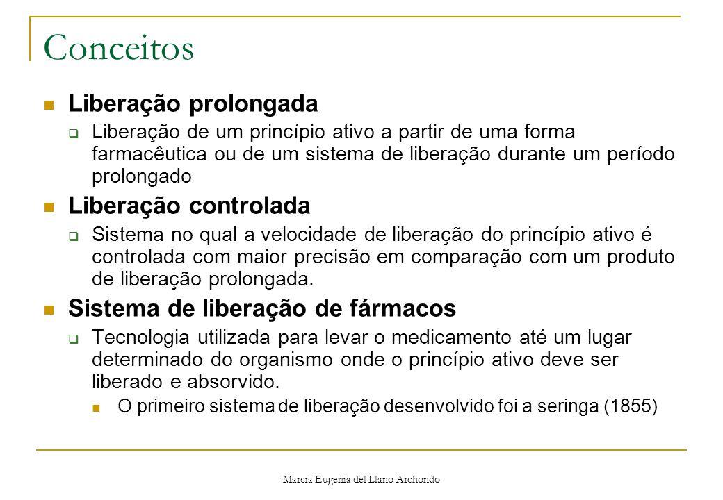 Marcia Eugenia del Llano Archondo Estratégias para modificação da liberação de um fármaco 1.
