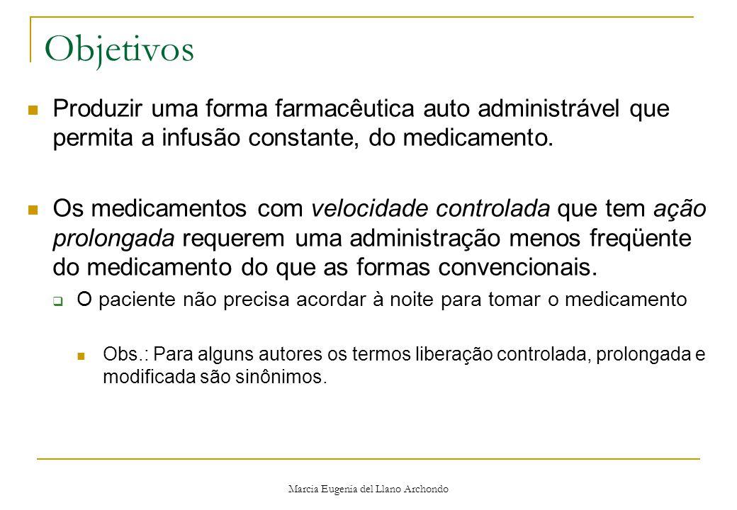 Marcia Eugenia del Llano Archondo Objetivos Produzir uma forma farmacêutica auto administrável que permita a infusão constante, do medicamento.