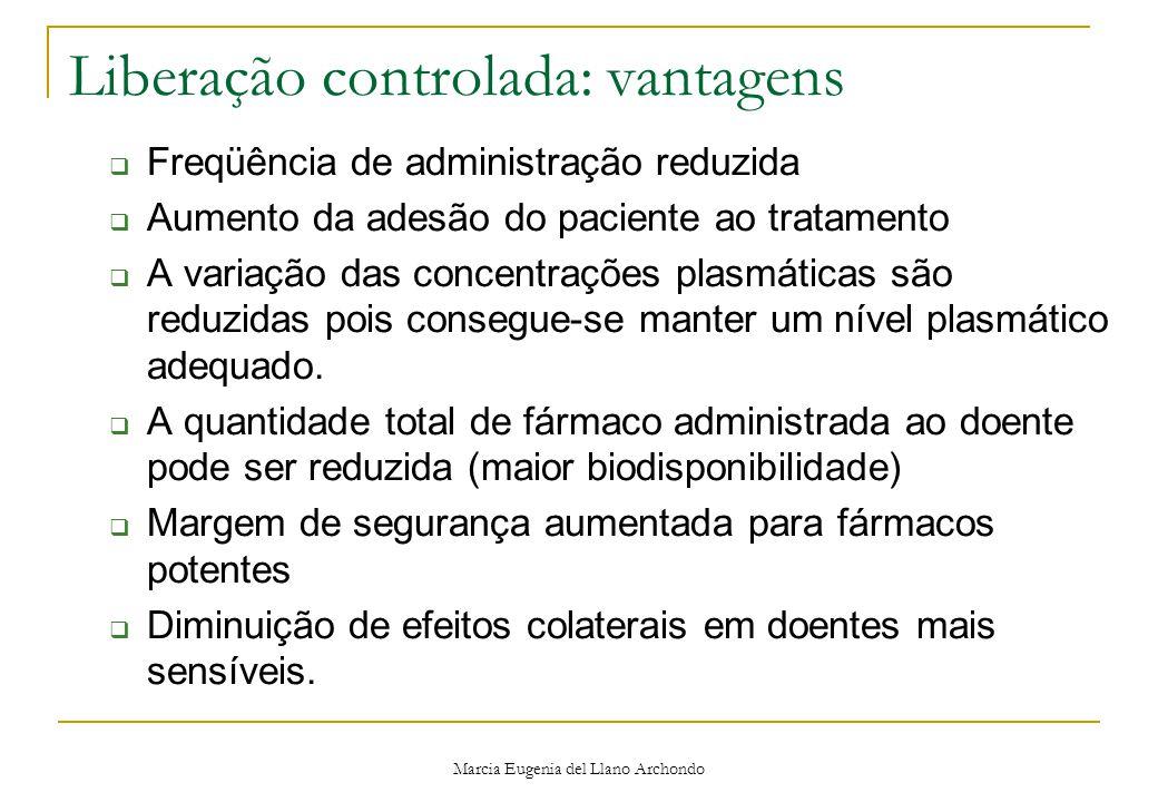 Marcia Eugenia del Llano Archondo Liberação controlada: vantagens  Freqüência de administração reduzida  Aumento da adesão do paciente ao tratamento  A variação das concentrações plasmáticas são reduzidas pois consegue-se manter um nível plasmático adequado.