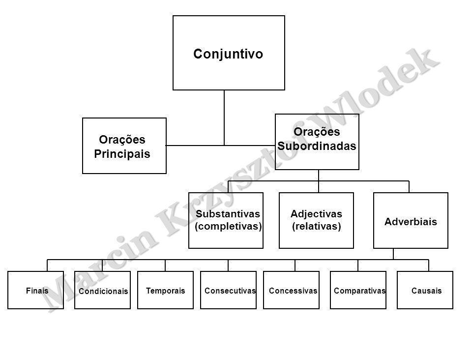 Marcin Krzysztof Wlodek Conjuntivo Orações Principais Orações Subordinadas Substantivas (completivas) Adjectivas (relativas) Adverbiais Finais Condici