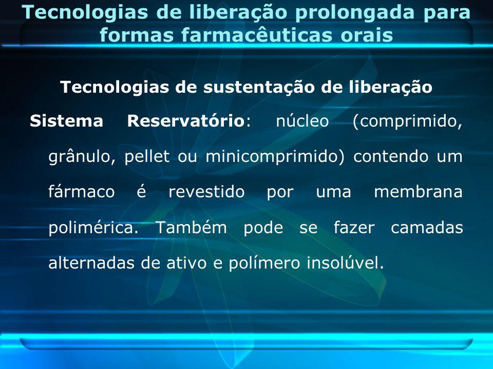 Tecnologias de sustentação de liberação Sistema Reservatório: núcleo (comprimido, grânulo, pellet ou minicomprimido) contendo um fármaco é revestido p