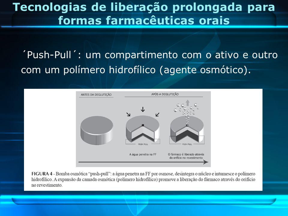 Tecnologias de liberação prolongada para formas farmacêuticas orais ´Push-Pull´: um compartimento com o ativo e outro com um polímero hidrofílico (age