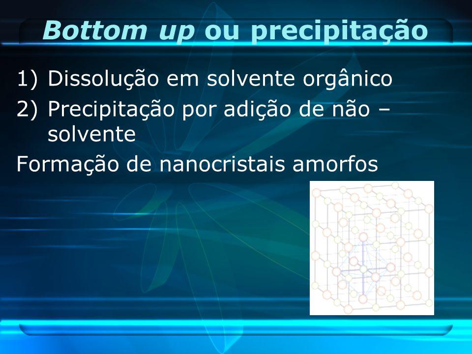 Bottom up ou precipitação 1)Dissolução em solvente orgânico 2)Precipitação por adição de não – solvente Formação de nanocristais amorfos