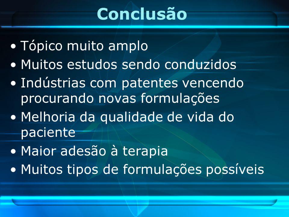 Conclusão Tópico muito amplo Muitos estudos sendo conduzidos Indústrias com patentes vencendo procurando novas formulações Melhoria da qualidade de vi