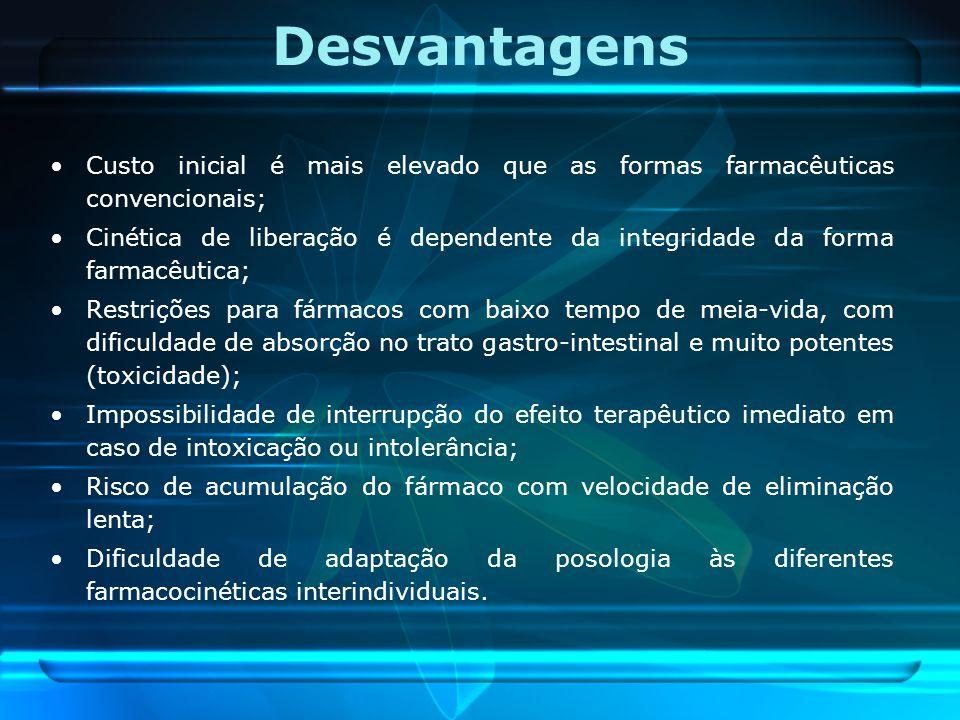 Desvantagens Custo inicial é mais elevado que as formas farmacêuticas convencionais; Cinética de liberação é dependente da integridade da forma farmac