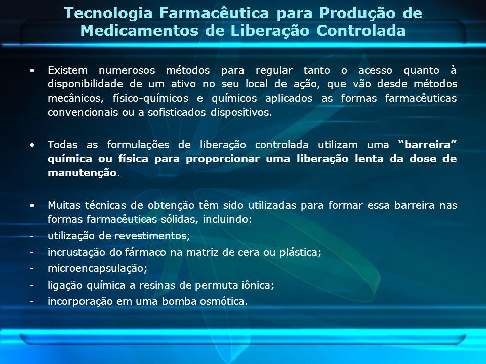 Tecnologia Farmacêutica para Produção de Medicamentos de Liberação Controlada Existem numerosos métodos para regular tanto o acesso quanto à disponibi