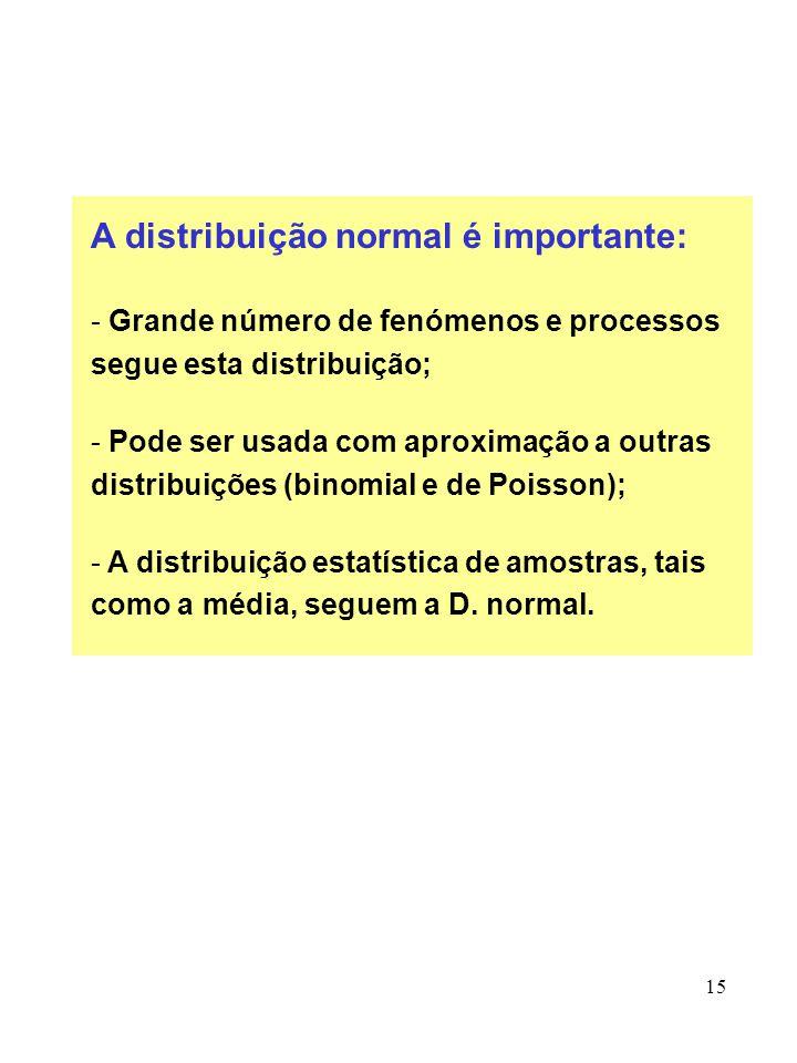 15 A distribuição normal é importante: - Grande número de fenómenos e processos segue esta distribuição; - Pode ser usada com aproximação a outras dis