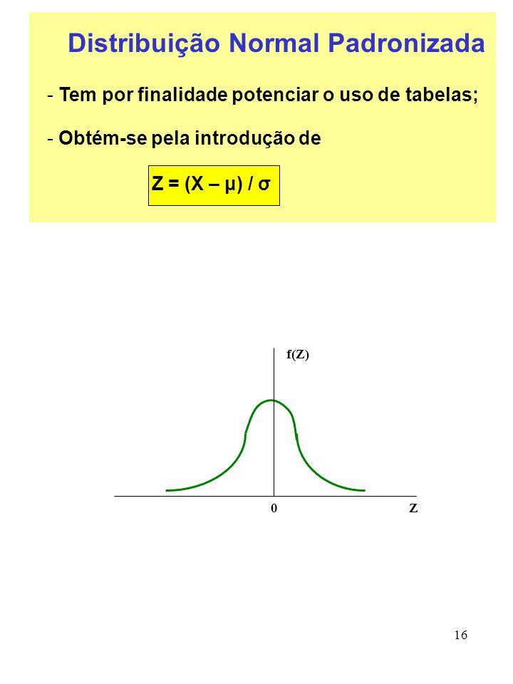 16 Distribuição Normal Padronizada - Tem por finalidade potenciar o uso de tabelas; - Obtém-se pela introdução de Z = (X – μ) / σ f(Z) Z 0