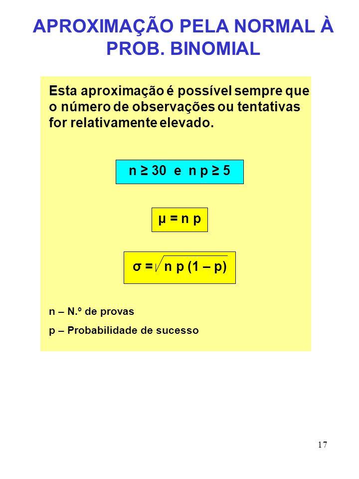 17 APROXIMAÇÃO PELA NORMAL À PROB. BINOMIAL Esta aproximação é possível sempre que o número de observações ou tentativas for relativamente elevado. n